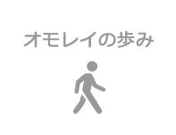 オモレイの歩み